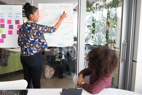 define the marketing customer journey